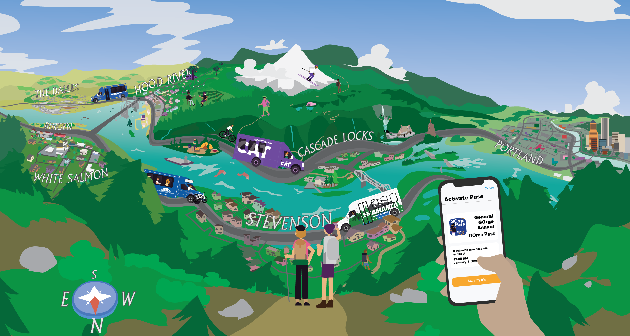 Cartoon illustration scene of Mt Hood and the Columbia River with little groups of houses representing the different towns of Portland, Cascade Locks, Hood River, White Salmon and Stevenson. In the forefront we see the backs of two cartoon character hikers taking in the whole scene. The sky is blue and the hills are different colors of green. This scene also has a picture of a hand holding a phone with a screen of the Gorge Pass. And it include four different cartoon buses - one for each of the transit services in the Gorge.